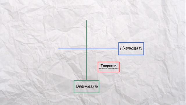 Теоретик